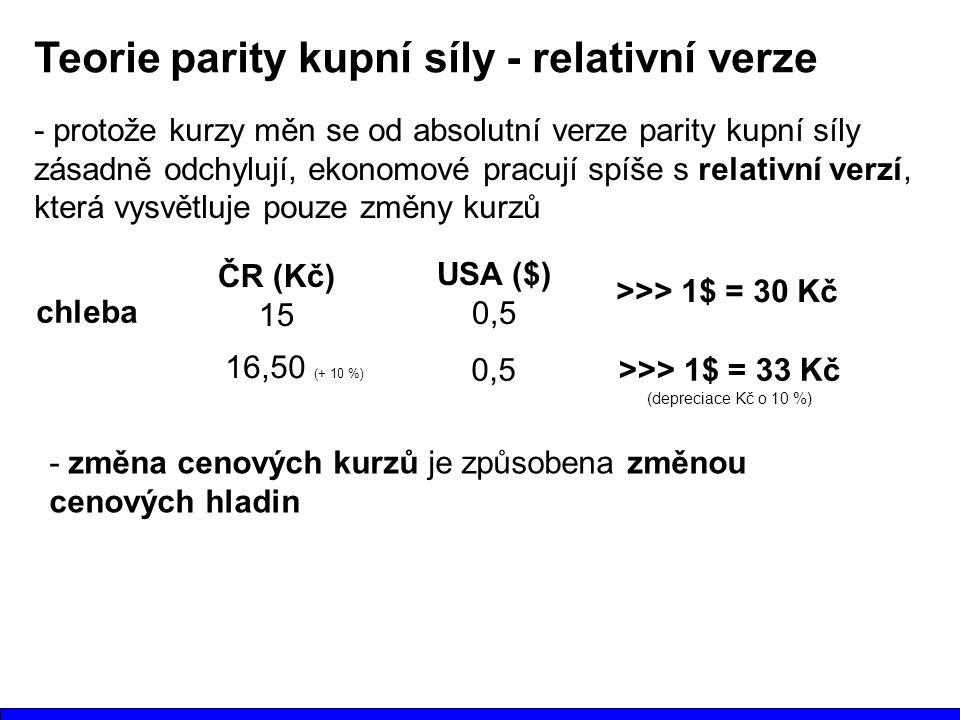 Teorie parity kupní síly - relativní verze - protože kurzy měn se od absolutní verze parity kupní síly zásadně odchylují, ekonomové pracují spíše s re