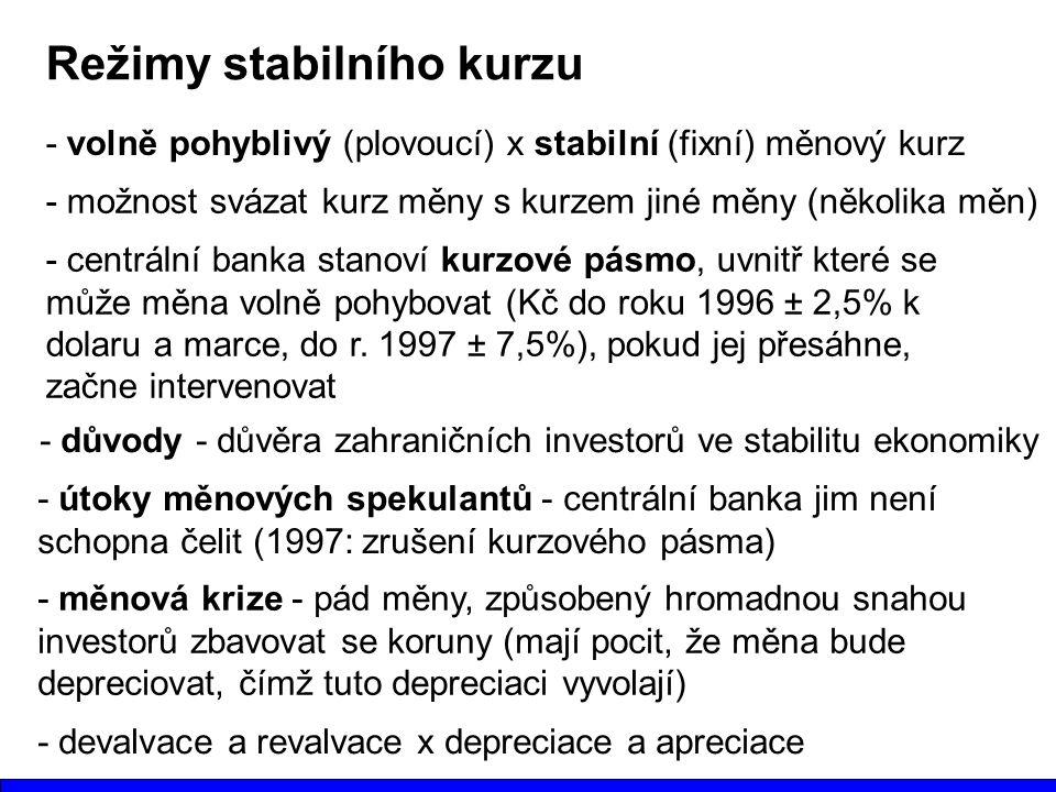 Režimy stabilního kurzu - volně pohyblivý (plovoucí) x stabilní (fixní) měnový kurz - možnost svázat kurz měny s kurzem jiné měny (několika měn) - cen