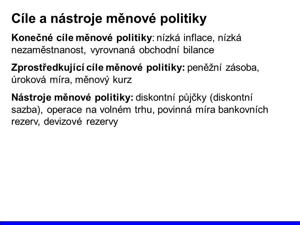 Cíle a nástroje měnové politiky Konečné cíle měnové politiky: nízká inflace, nízká nezaměstnanost, vyrovnaná obchodní bilance Zprostředkující cíle měn