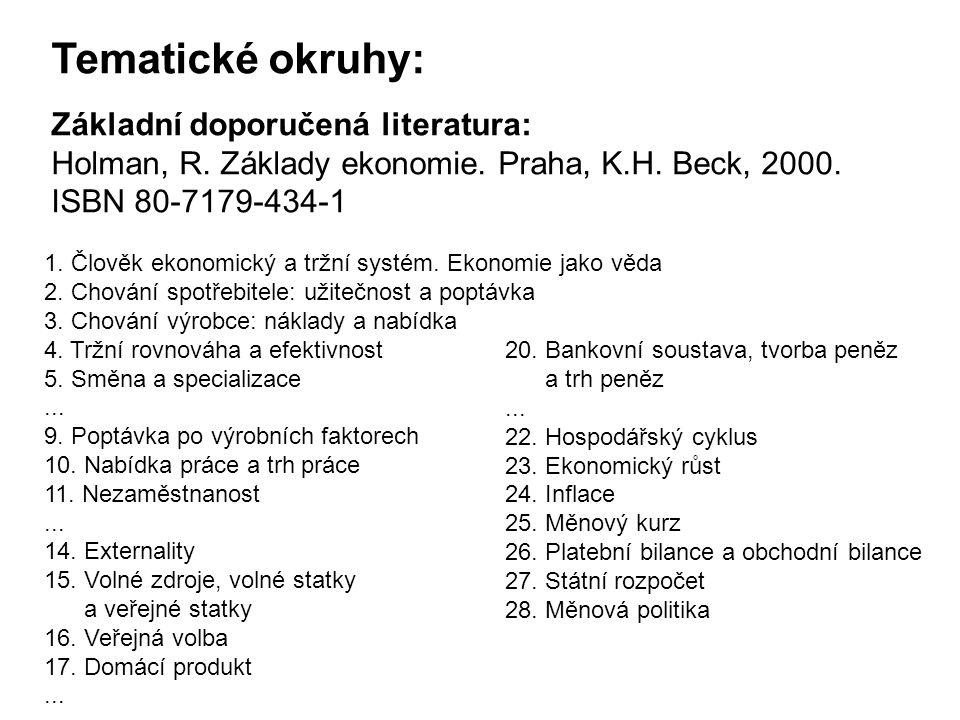 Tematické okruhy: 1. Člověk ekonomický a tržní systém. Ekonomie jako věda 2. Chování spotřebitele: užitečnost a poptávka 3. Chování výrobce: náklady a