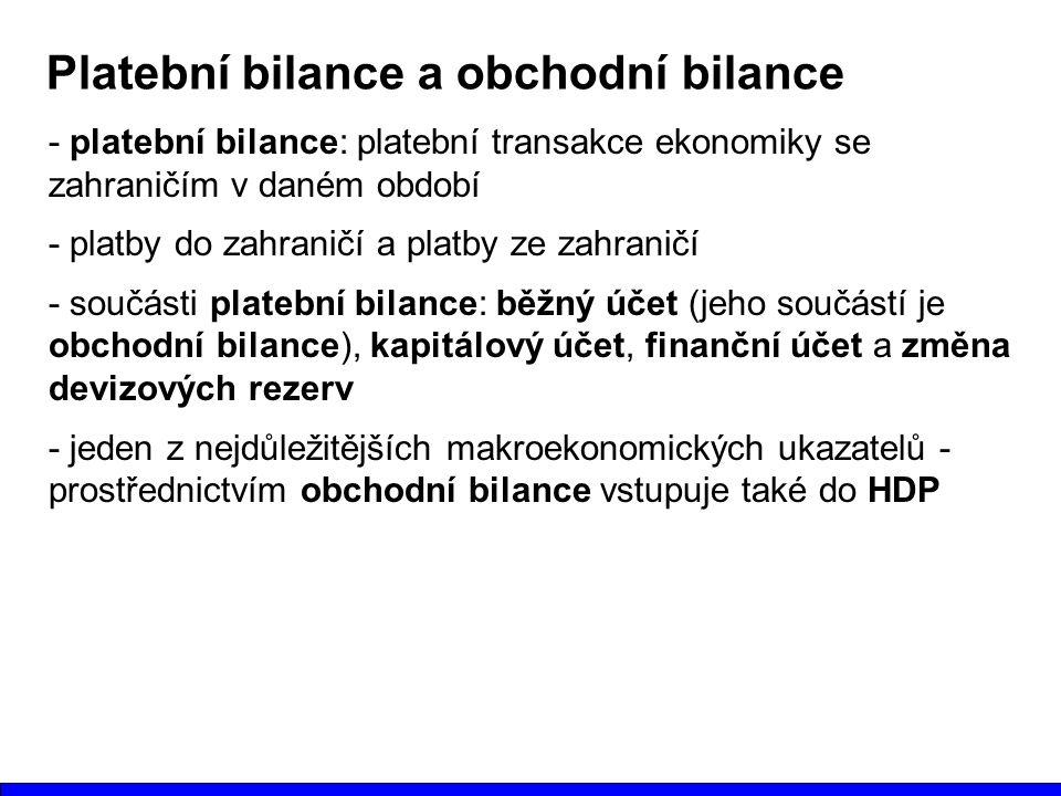 Platební bilance a obchodní bilance - platební bilance: platební transakce ekonomiky se zahraničím v daném období - platby do zahraničí a platby ze zahraničí - součásti platební bilance: běžný účet (jeho součástí je obchodní bilance), kapitálový účet, finanční účet a změna devizových rezerv - jeden z nejdůležitějších makroekonomických ukazatelů - prostřednictvím obchodní bilance vstupuje také do HDP