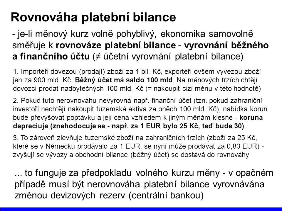 Rovnováha platební bilance - je-li měnový kurz volně pohyblivý, ekonomika samovolně směřuje k rovnováze platební bilance - vyrovnání běžného a finančn