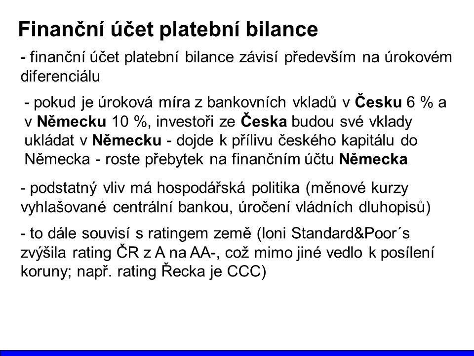 Finanční účet platební bilance - finanční účet platební bilance závisí především na úrokovém diferenciálu - pokud je úroková míra z bankovních vkladů