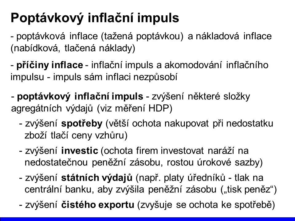 Poptávkový inflační impuls - poptávková inflace (tažená poptávkou) a nákladová inflace (nabídková, tlačená náklady) - příčiny inflace - inflační impuls a akomodování inflačního impulsu - impuls sám inflaci nezpůsobí - poptávkový inflační impuls - zvýšení některé složky agregátních výdajů (viz měření HDP) - zvýšení spotřeby (větší ochota nakupovat při nedostatku zboží tlačí ceny vzhůru) - zvýšení investic (ochota firem investovat naráží na nedostatečnou peněžní zásobu, rostou úrokové sazby) - zvýšení státních výdajů (např.