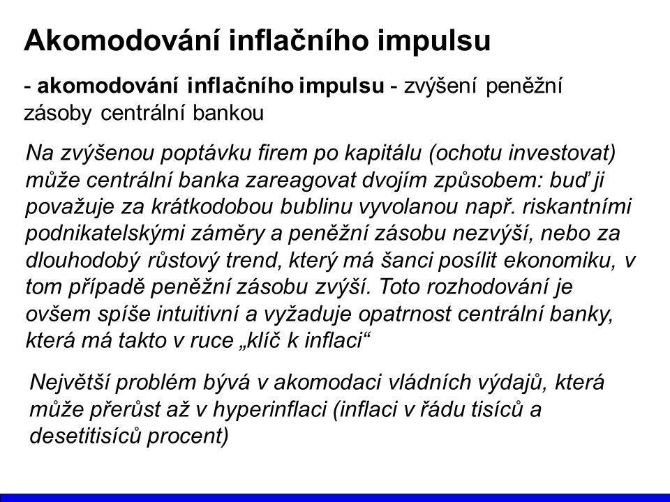 Akomodování inflačního impulsu - akomodování inflačního impulsu - zvýšení peněžní zásoby centrální bankou Na zvýšenou poptávku firem po kapitálu (ocho