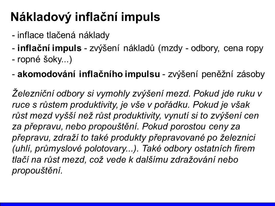 Nákladový inflační impuls - inflace tlačená náklady - inflační impuls - zvýšení nákladů (mzdy - odbory, cena ropy - ropné šoky...) - akomodování infla