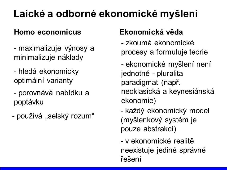 Laické a odborné ekonomické myšlení Ekonomická vědaHomo economicus - maximalizuje výnosy a minimalizuje náklady - hledá ekonomicky optimální varianty - porovnává nabídku a poptávku - zkoumá ekonomické procesy a formuluje teorie - ekonomické myšlení není jednotné - pluralita paradigmat (např.