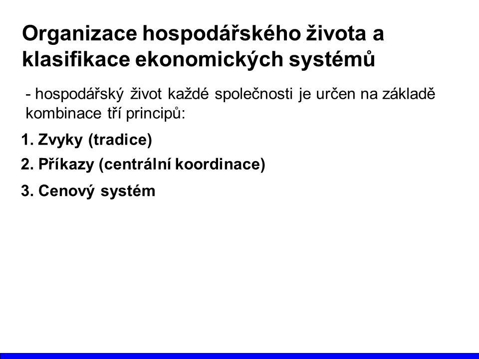 Organizace hospodářského života a klasifikace ekonomických systémů 1. Zvyky (tradice) - hospodářský život každé společnosti je určen na základě kombin