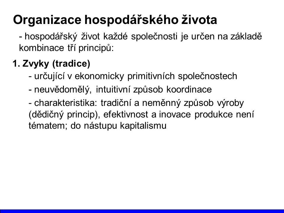 Organizace hospodářského života 1.