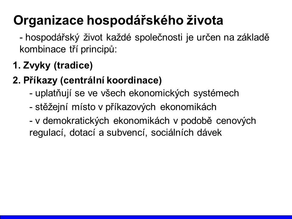 Organizace hospodářského života 2. Příkazy (centrální koordinace) - uplatňují se ve všech ekonomických systémech - hospodářský život každé společnosti