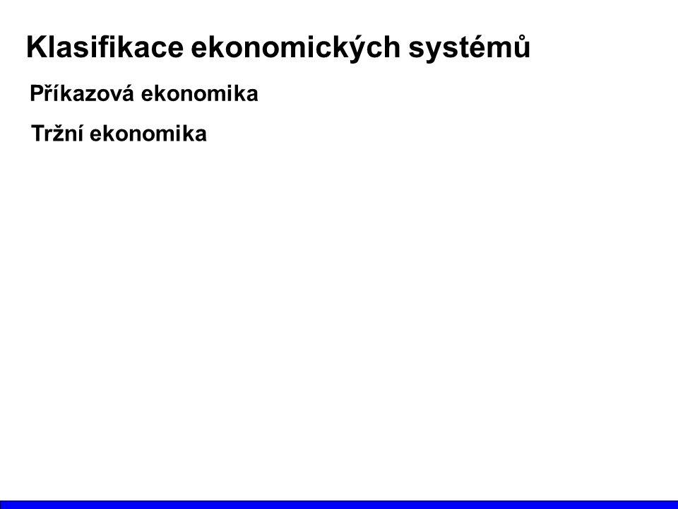 Příkazová ekonomika Klasifikace ekonomických systémů Tržní ekonomika