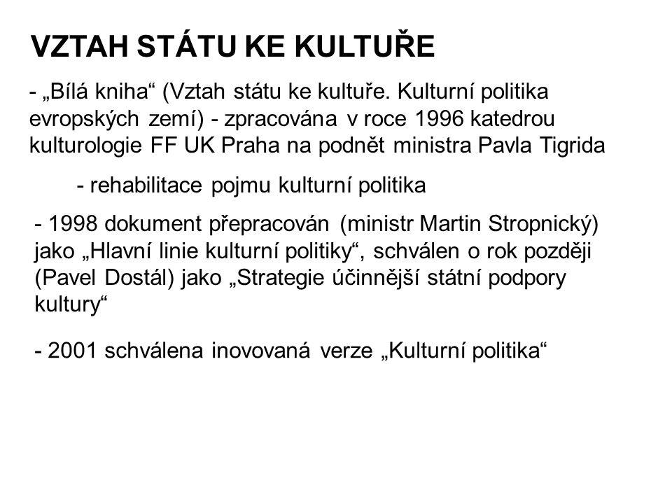 """VZTAH STÁTU KE KULTUŘE - """"Bílá kniha (Vztah státu ke kultuře."""