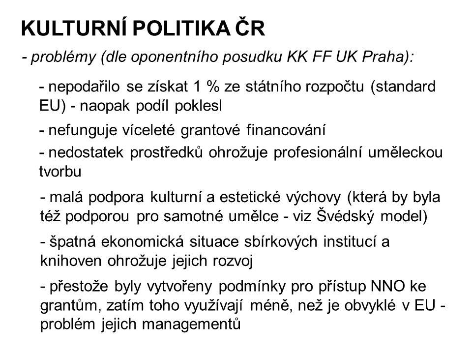 KULTURNÍ POLITIKA ČR - problémy (dle oponentního posudku KK FF UK Praha): - nepodařilo se získat 1 % ze státního rozpočtu (standard EU) - naopak podíl poklesl - nefunguje víceleté grantové financování - nedostatek prostředků ohrožuje profesionální uměleckou tvorbu - malá podpora kulturní a estetické výchovy (která by byla též podporou pro samotné umělce - viz Švédský model) - špatná ekonomická situace sbírkových institucí a knihoven ohrožuje jejich rozvoj - přestože byly vytvořeny podmínky pro přístup NNO ke grantům, zatím toho využívají méně, než je obvyklé v EU - problém jejich managementů