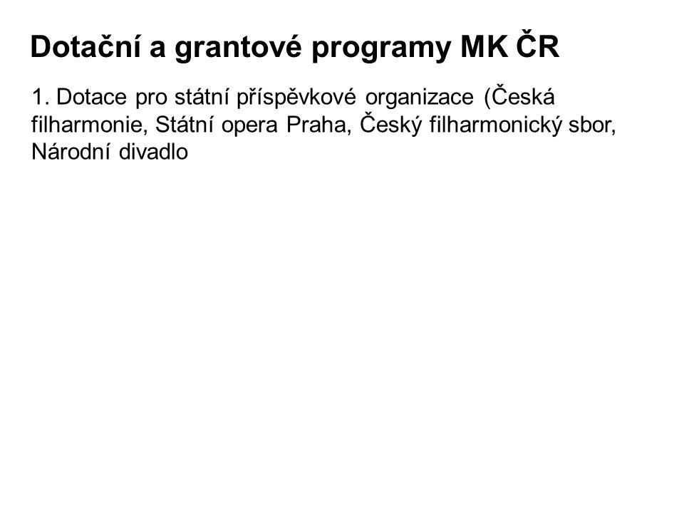Dotační a grantové programy MK ČR 1.