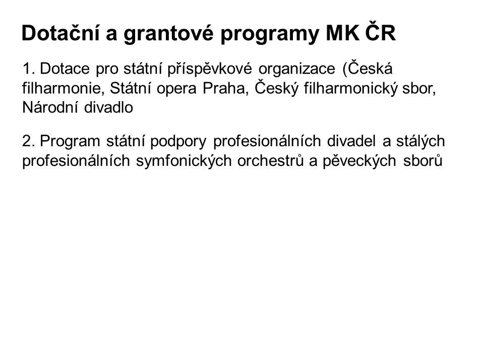 Dotační a grantové programy MK ČR 2.