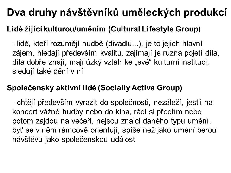 """Dva druhy návštěvníků uměleckých produkcí Lidé žijící kulturou/uměním (Cultural Lifestyle Group) - lidé, kteří rozumějí hudbě (divadlu...), je to jejich hlavní zájem, hledají především kvalitu, zajímají je různá pojetí díla, díla dobře znají, mají úzký vztah ke """"své kulturní instituci, sledují také dění v ní Společensky aktivní lidé (Socially Active Group) - chtějí především vyrazit do společnosti, nezáleží, jestli na koncert vážné hudby nebo do kina, rádi si předtím nebo potom zajdou na večeři, nejsou znalci daného typu umění, byť se v něm rámcově orientují, spíše než jako umění berou návštěvu jako společenskou událost"""