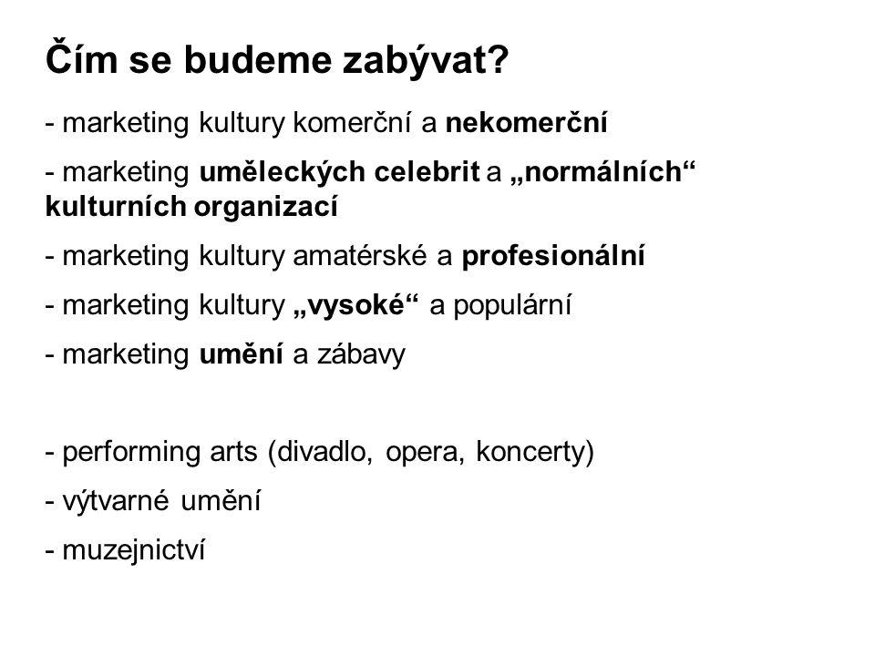 Typologie posluchačů M.