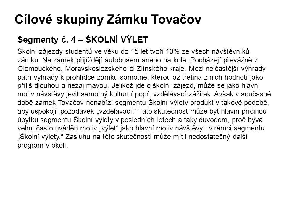 Cílové skupiny Zámku Tovačov Segmenty č.