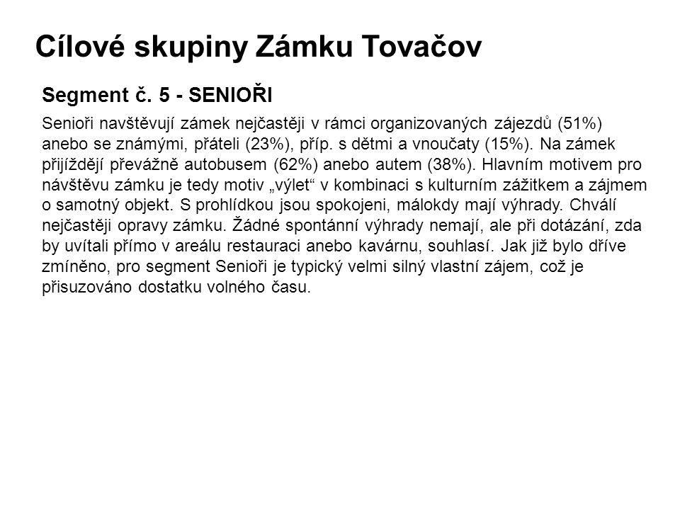 Cílové skupiny Zámku Tovačov Segment č.