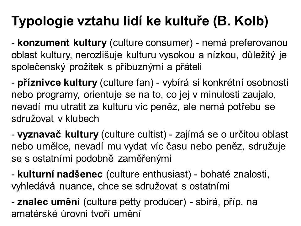 Typologie vztahu lidí ke kultuře (B.