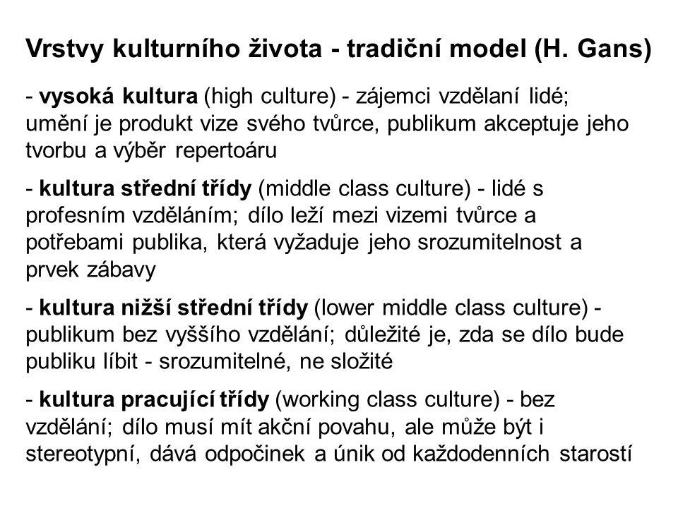 Vrstvy kulturního života - tradiční model (H.