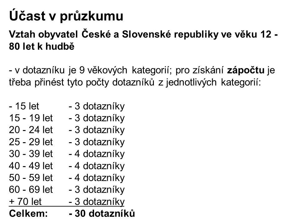 Účast v průzkumu Vztah obyvatel České a Slovenské republiky ve věku 12 - 80 let k hudbě - v dotazníku je 9 věkových kategorií; pro získání zápočtu je třeba přinést tyto počty dotazníků z jednotlivých kategorií: - 15 let- 3 dotazníky 15 - 19 let- 3 dotazníky 20 - 24 let- 3 dotazníky 25 - 29 let- 3 dotazníky 30 - 39 let- 4 dotazníky 40 - 49 let- 4 dotazníky 50 - 59 let- 4 dotazníky 60 - 69 let- 3 dotazníky + 70 let- 3 dotazníky Celkem: - 30 dotazníků