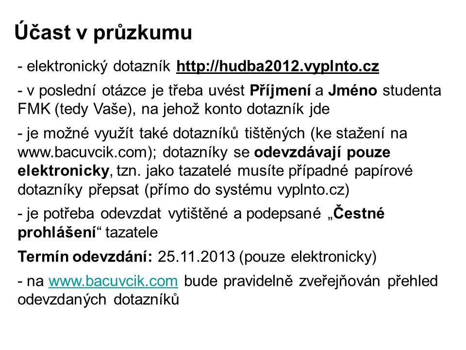 - elektronický dotazník http://hudba2012.vyplnto.cz - v poslední otázce je třeba uvést Příjmení a Jméno studenta FMK (tedy Vaše), na jehož konto dotazník jde - je možné využít také dotazníků tištěných (ke stažení na www.bacuvcik.com); dotazníky se odevzdávají pouze elektronicky, tzn.