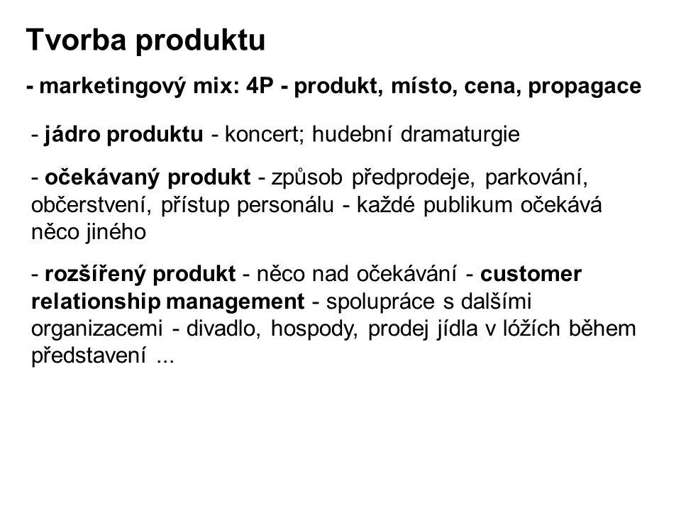 Tvorba produktu - rozšířený produkt - něco nad očekávání - customer relationship management - spolupráce s dalšími organizacemi - divadlo, hospody, prodej jídla v lóžích během představení...