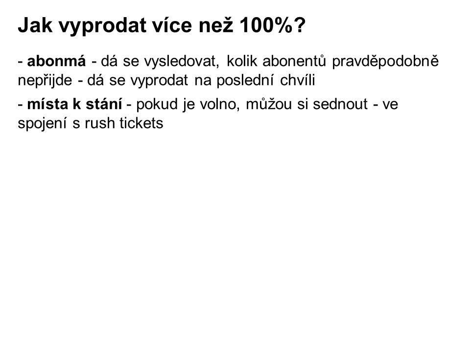 - abonmá - dá se vysledovat, kolik abonentů pravděpodobně nepřijde - dá se vyprodat na poslední chvíli - místa k stání - pokud je volno, můžou si sednout - ve spojení s rush tickets Jak vyprodat více než 100%?