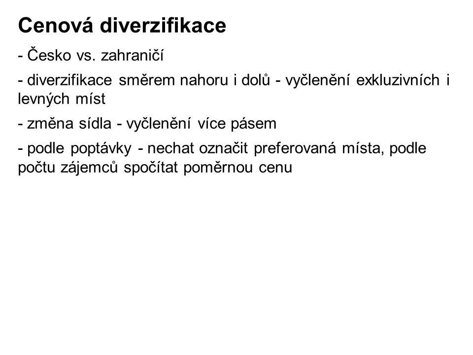 - Česko vs.