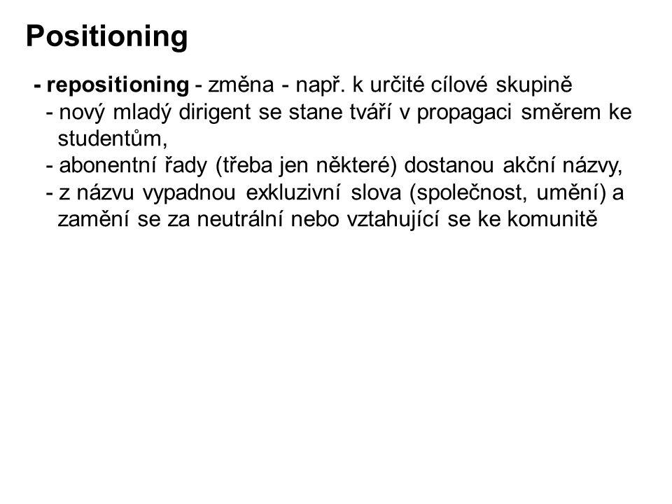 - repositioning - změna - např.