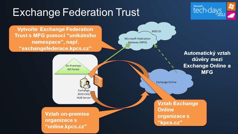 Title and content Exchange Federation Trust Automatický vztah důvěry mezi Exchange Online a MFG Vytvořte Exchange Federation Trust s MFG pomocí unikátního namespace , např.