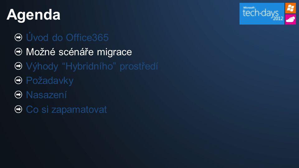 Úvod do Office365 Možné scénáře migrace Výhody Hybridního prostředí Požadavky Nasazení Co si zapamatovat Agenda