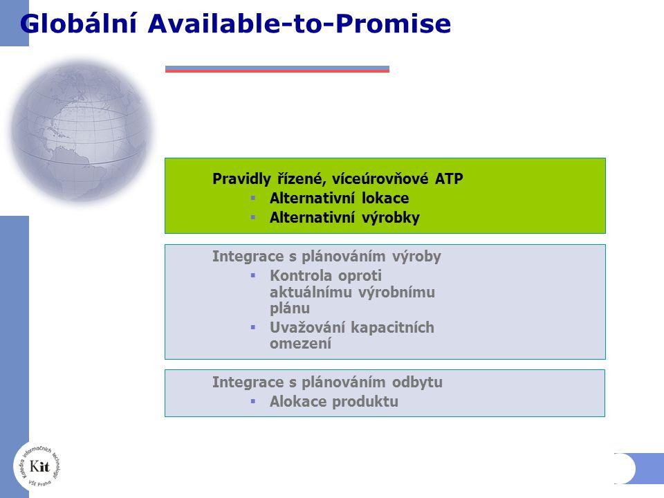 Globální Available-to-Promise Pravidly řízené, víceúrovňové ATP  Alternativní lokace  Alternativní výrobky Integrace s plánováním výroby  Kontrola oproti aktuálnímu výrobnímu plánu  Uvažování kapacitních omezení Integrace s plánováním odbytu  Alokace produktu