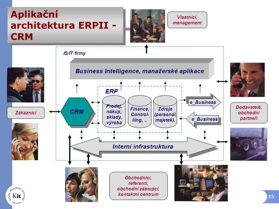 15 Business Intelligence, manažerské aplikace Interní infrastruktura Prodej, nákup, sklady, výroba Finance, Control- liing,..