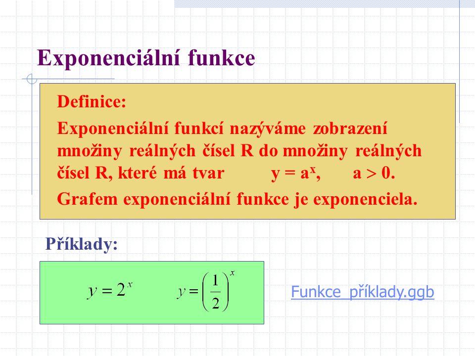 Exponenciální funkce Definice: Exponenciální funkcí nazýváme zobrazení množiny reálných čísel R do množiny reálných čísel R, které má tvar y = a x, a
