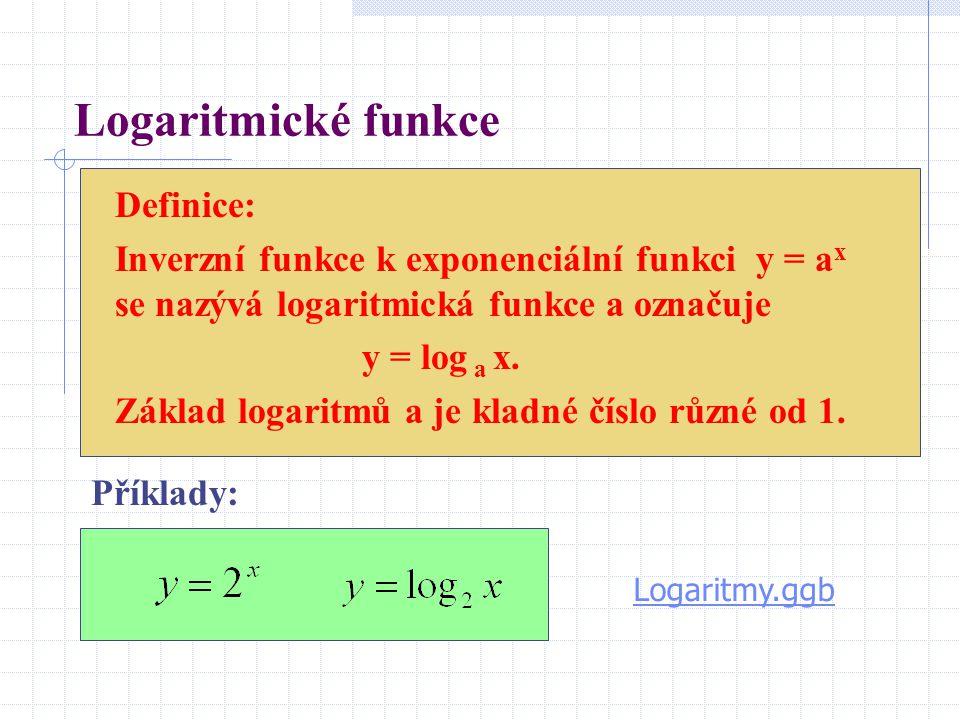 Logaritmické funkce Definice: Inverzní funkce k exponenciální funkci y = a x se nazývá logaritmická funkce a označuje y = log a x. Základ logaritmů a
