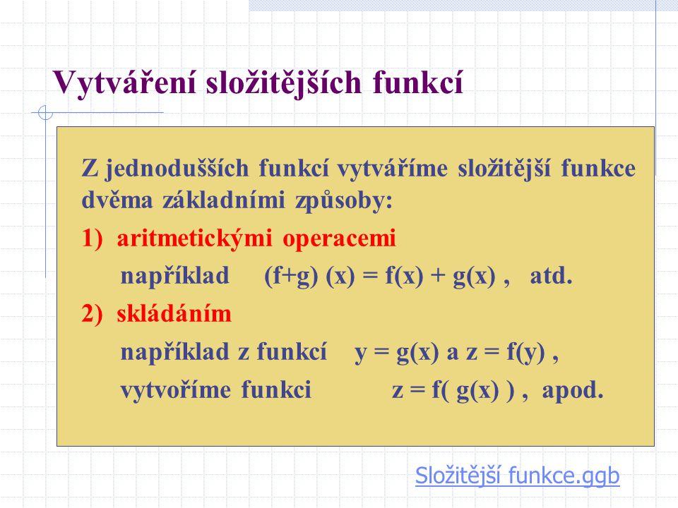 Vytváření složitějších funkcí Z jednodušších funkcí vytváříme složitější funkce dvěma základními způsoby: 1) aritmetickými operacemi například (f+g) (
