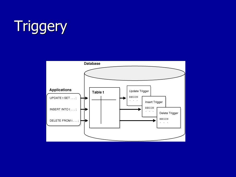 Triggery – vyvolání chyby Příklad demonstruje vyvolání chyb, která zamezí vložení trpaslíka do tabulky trpaslíků, pokud jich v této tabulce již bude 7: CREATE OR REPLACE TRIGGER omezeni_trpasliku BEFORE INSERT on TRPASLICI BEFORE INSERT on TRPASLICI FOR EACH ROW FOR EACH ROWDECLARE v_pocet_trpasliku NUMBER; BEGIN SELECT COUNT(*) INTO v_pocet_trpasliku FROM trpaslici; IF v_pocet_trpasliku >= 7 THEN IF v_pocet_trpasliku >= 7 THEN RAISE_APPLICATION_ERROR(-20005, Trpaslíků může být maximálně sedm ); RAISE_APPLICATION_ERROR(-20005, Trpaslíků může být maximálně sedm ); END IF; END IF; END omezeni_trpasliku;