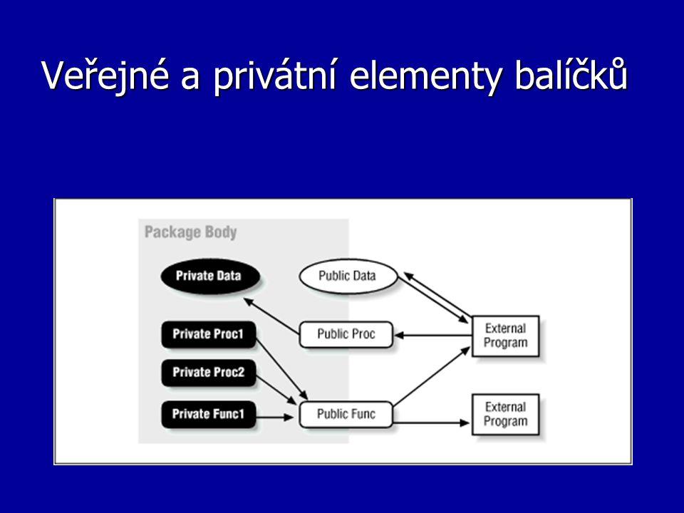 Veřejné a privátní elementy balíčků