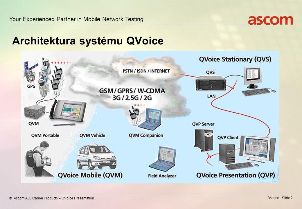 Your Experienced Partner in Mobile Network Testing © Ascom AG, Carrier Products – QVoice Presentation QVoice - Slide 1 Vítejte do světa Qvoice, který disponuje celou paletou nástrojů umožňující efektivním způsobem dohlížet a optimalizovat kvalitu v sítích GSM operátorů