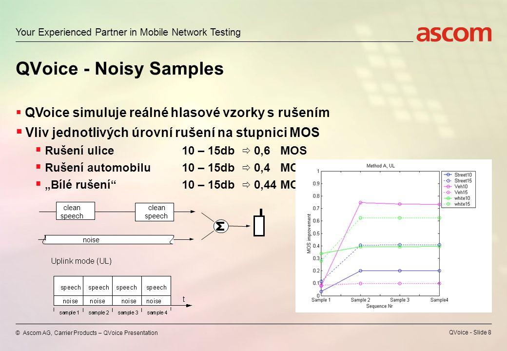 """Your Experienced Partner in Mobile Network Testing © Ascom AG, Carrier Products – QVoice Presentation QVoice - Slide 8 QVoice - Noisy Samples  Vliv jednotlivých úrovní rušení na stupnici MOS  Rušení ulice 10 – 15db  0,6 MOS  Rušení automobilu 10 – 15db  0,4 MOS  """"Bílé rušení 10 – 15db  0,44 MOS  QVoice simuluje reálné hlasové vzorky s rušením"""