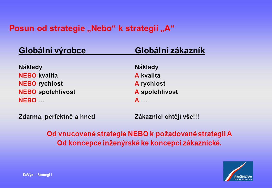 """RaVys – Strategi I Posun od strategie """"Nebo"""" k strategii """"A"""" Globální výrobceGlobální zákazníkNáklady NEBO kvalitaA kvalita NEBO rychlostA rychlost NE"""