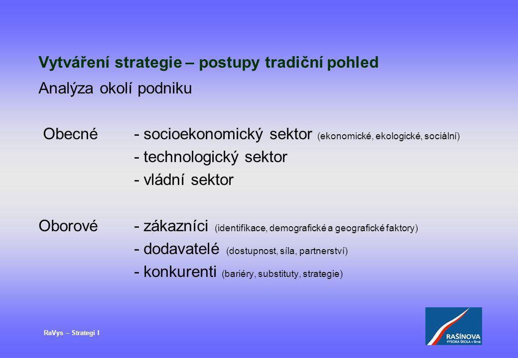 RaVys – Strategi I Vytváření strategie – postupy tradiční pohled Analýza okolí podniku Obecné - socioekonomický sektor (ekonomické, ekologické, sociální) - technologický sektor - vládní sektor Oborové- zákazníci (identifikace, demografické a geografické faktory) - dodavatelé (dostupnost, síla, partnerství) - konkurenti (bariéry, substituty, strategie)