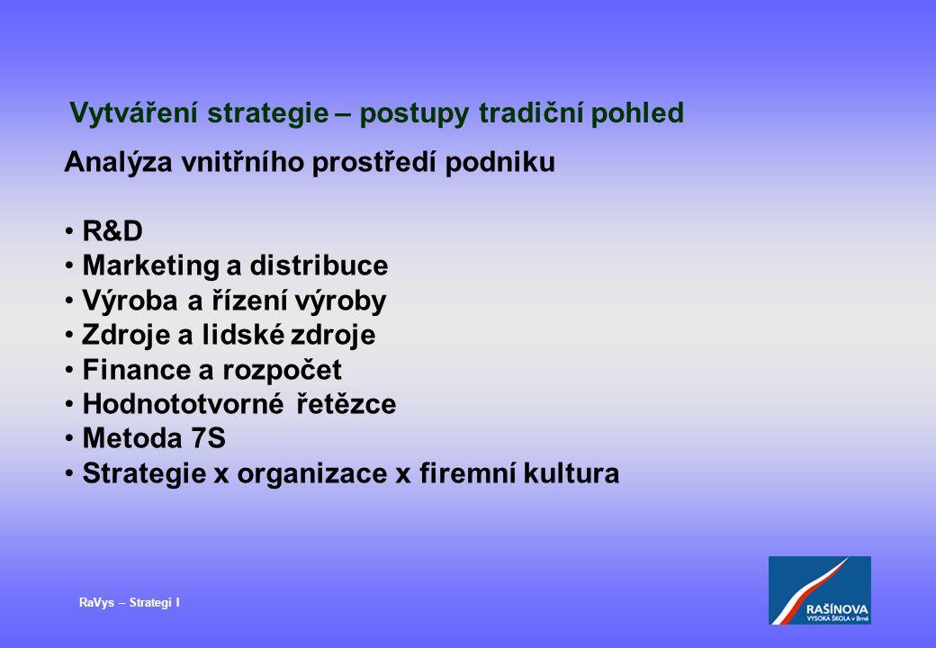 RaVys – Strategi I Vytváření strategie – postupy tradiční pohled Analýza vnitřního prostředí podniku R&D Marketing a distribuce Výroba a řízení výroby Zdroje a lidské zdroje Finance a rozpočet Hodnototvorné řetězce Metoda 7S Strategie x organizace x firemní kultura