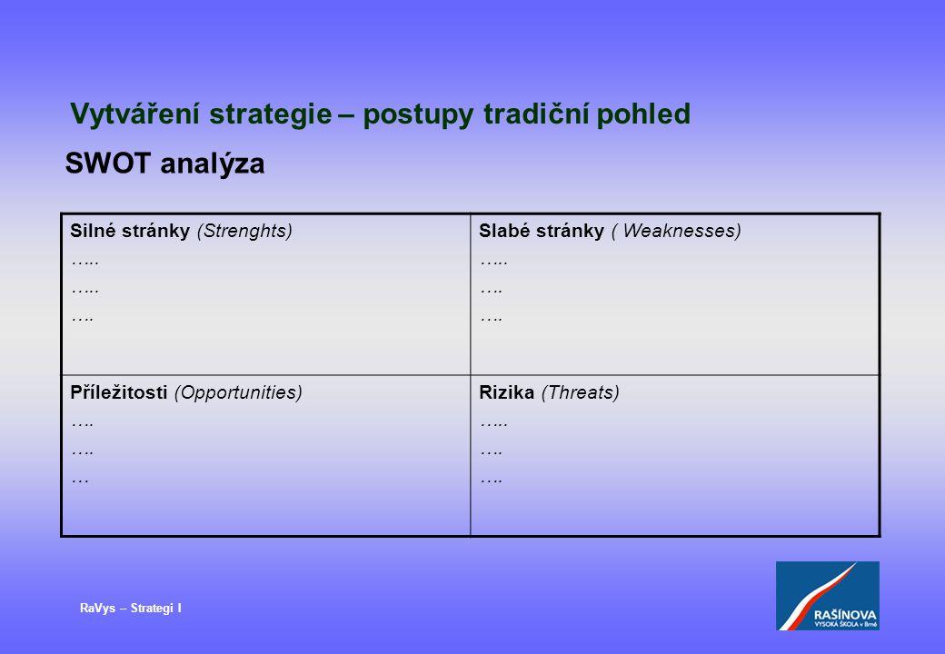 RaVys – Strategi I Vytváření strategie – postupy tradiční pohled SWOT analýza Silné stránky (Strenghts) …..