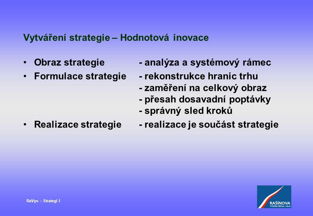 RaVys – Strategi I Vytváření strategie – Hodnotová inovace Obraz strategie - analýza a systémový rámec Formulace strategie - rekonstrukce hranic trhu - zaměření na celkový obraz - přesah dosavadní poptávky - správný sled kroků Realizace strategie- realizace je součást strategie