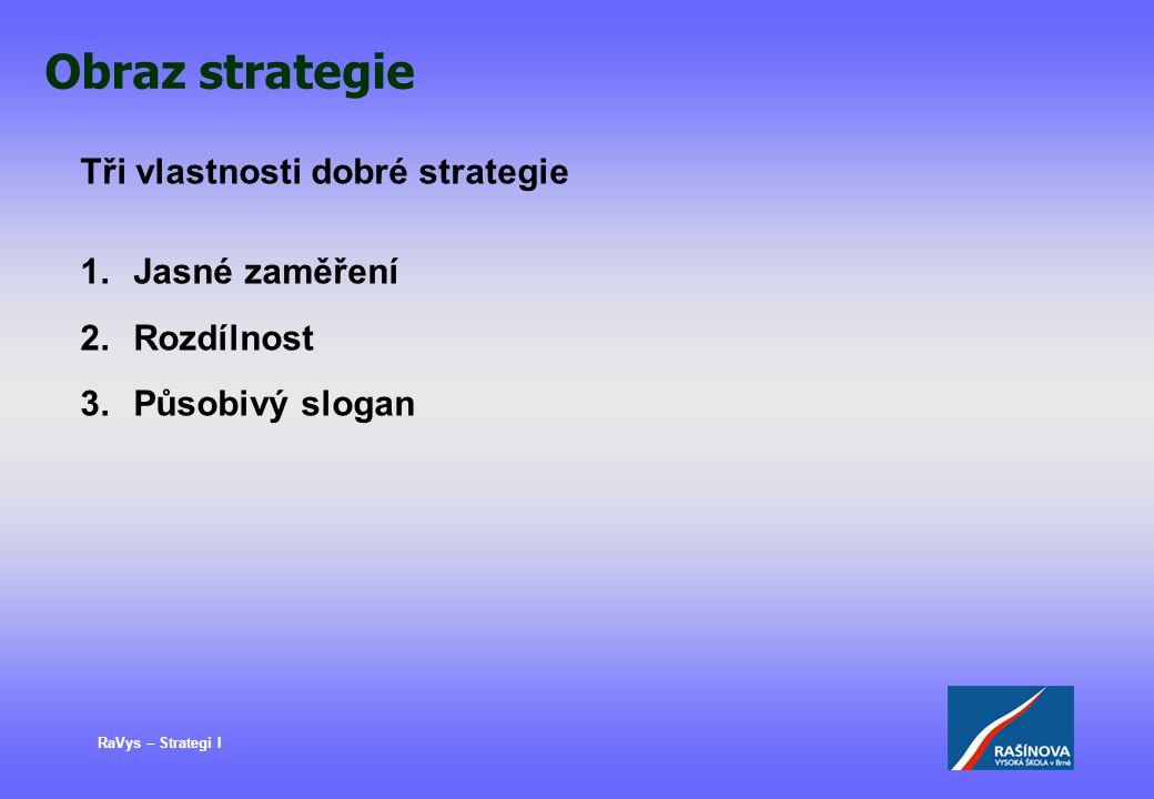 RaVys – Strategi I Obraz strategie Tři vlastnosti dobré strategie 1.Jasné zaměření 2.Rozdílnost 3.Působivý slogan