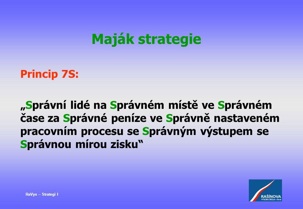 """RaVys – Strategi I Maják strategie Princip 7S: """"Správní lidé na Správném místě ve Správném čase za Správné peníze ve Správně nastaveném pracovním procesu se Správným výstupem se Správnou mírou zisku"""