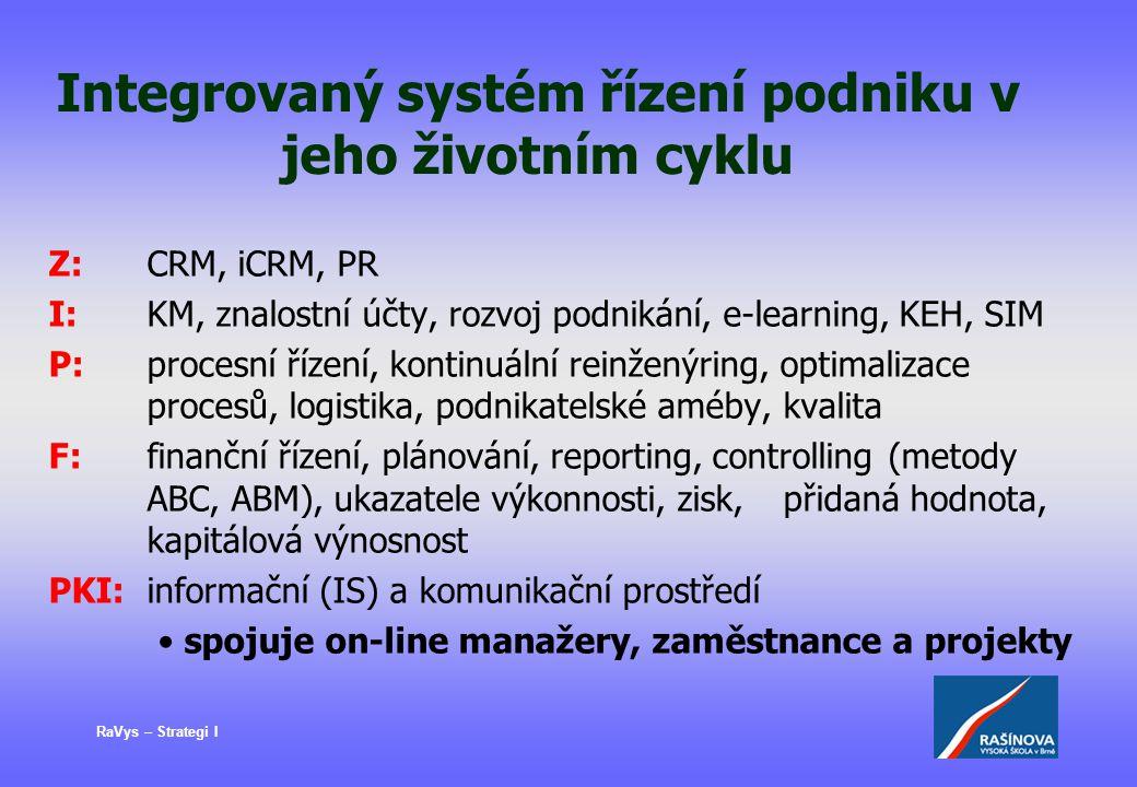 Integrovaný systém řízení podniku v jeho životním cyklu Z:CRM, iCRM, PR I:KM, znalostní účty, rozvoj podnikání, e-learning, KEH, SIM P:procesní řízení